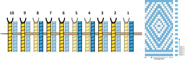 keper_tekening_patroon