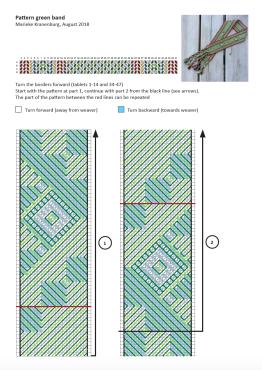 pattern_green_band